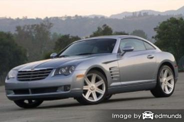Insurance quote for Chrysler Crossfire in Tucson