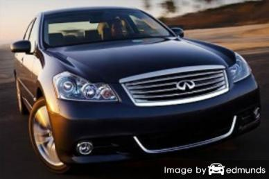 Insurance rates Infiniti M35 in Tucson