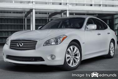 Insurance quote for Infiniti M37 in Tucson